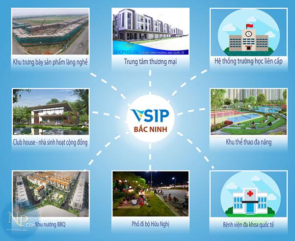 Tiện ích khu đô thị Vsip Bắc Ninh